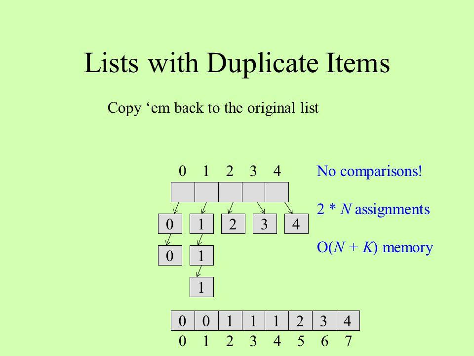 Lists with Duplicate Items Copy 'em back to the original list 0011 0 1 2 3 4 5 6 7 1 234 0 1 2 3 4 1 1 1 0234 0 No comparisons.