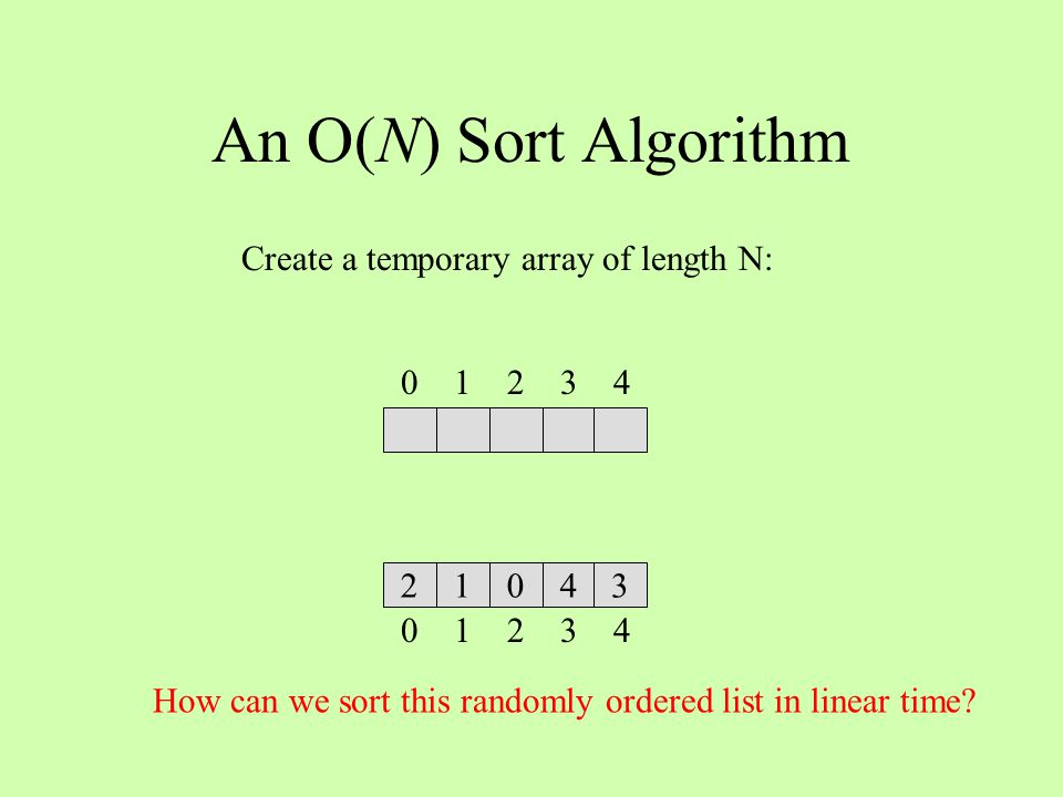 An O(N) Sort Algorithm 0 1 2 3 4 Create a temporary array of length N: 2104 0 1 2 3 4 3 How can we sort this randomly ordered list in linear time