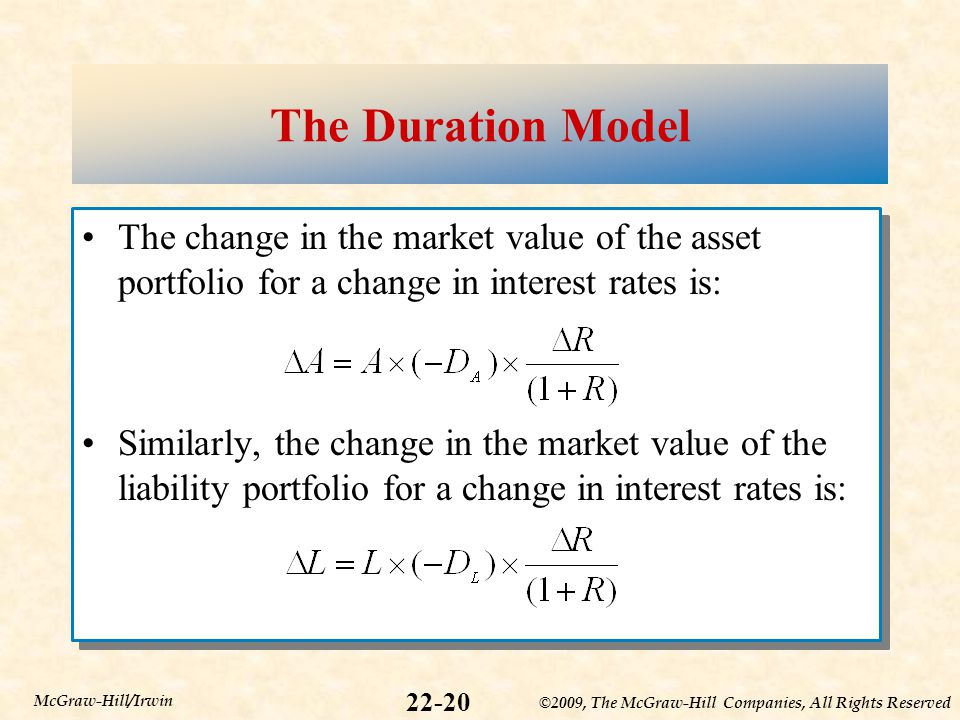 ©2009, The McGraw-Hill Companies, All Rights Reserved 22-20 McGraw-Hill/Irwin The Duration Model The change in the market value of the asset portfolio for a change in interest rates is: Similarly, the change in the market value of the liability portfolio for a change in interest rates is: The change in the market value of the asset portfolio for a change in interest rates is: Similarly, the change in the market value of the liability portfolio for a change in interest rates is: