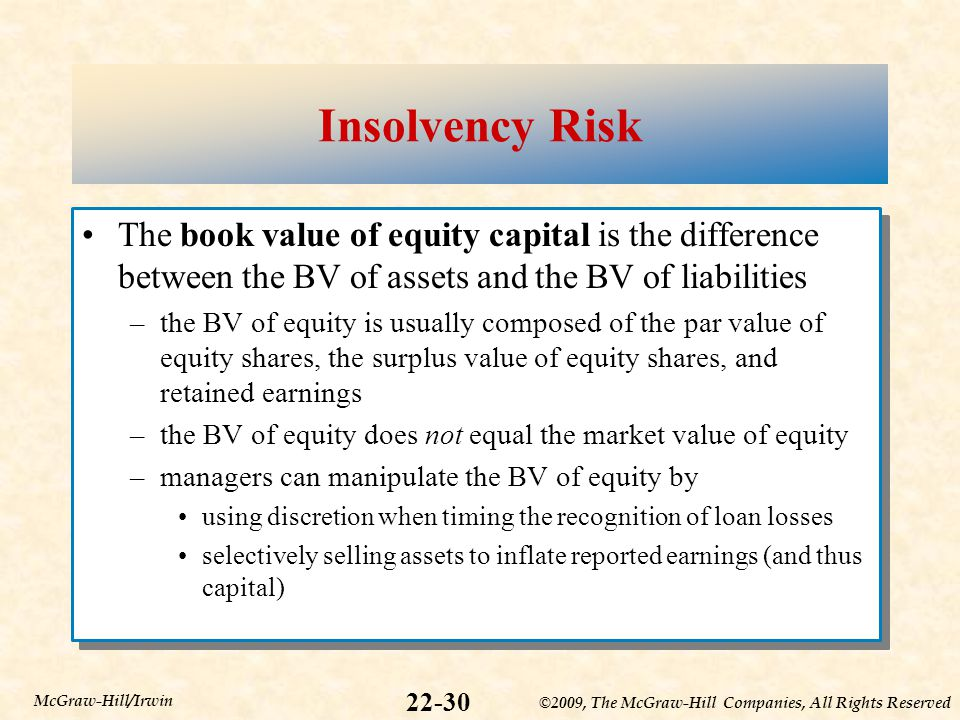©2009, The McGraw-Hill Companies, All Rights Reserved 22-30 McGraw-Hill/Irwin Insolvency Risk The book value of equity capital is the difference between the BV of assets and the BV of liabilities –the BV of equity is usually composed of the par value of equity shares, the surplus value of equity shares, and retained earnings –the BV of equity does not equal the market value of equity –managers can manipulate the BV of equity by using discretion when timing the recognition of loan losses selectively selling assets to inflate reported earnings (and thus capital) The book value of equity capital is the difference between the BV of assets and the BV of liabilities –the BV of equity is usually composed of the par value of equity shares, the surplus value of equity shares, and retained earnings –the BV of equity does not equal the market value of equity –managers can manipulate the BV of equity by using discretion when timing the recognition of loan losses selectively selling assets to inflate reported earnings (and thus capital)
