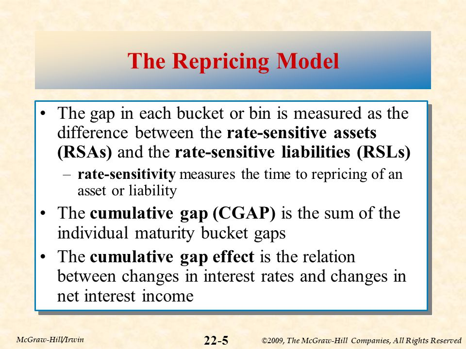 ©2009, The McGraw-Hill Companies, All Rights Reserved 22-5 McGraw-Hill/Irwin The Repricing Model The gap in each bucket or bin is measured as the difference between the rate-sensitive assets (RSAs) and the rate-sensitive liabilities (RSLs) –rate-sensitivity measures the time to repricing of an asset or liability The cumulative gap (CGAP) is the sum of the individual maturity bucket gaps The cumulative gap effect is the relation between changes in interest rates and changes in net interest income The gap in each bucket or bin is measured as the difference between the rate-sensitive assets (RSAs) and the rate-sensitive liabilities (RSLs) –rate-sensitivity measures the time to repricing of an asset or liability The cumulative gap (CGAP) is the sum of the individual maturity bucket gaps The cumulative gap effect is the relation between changes in interest rates and changes in net interest income