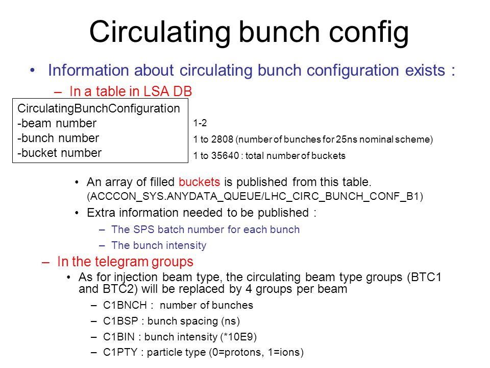Circulating bunch config Information about circulating bunch configuration exists : –In a table in LSA DB An array of filled buckets is published from this table.