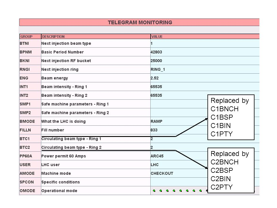 Replaced by C1BNCH C1BSP C1BIN C1PTY Replaced by C2BNCH C2BSP C2BIN C2PTY