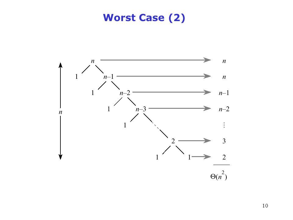 10 Worst Case (2)