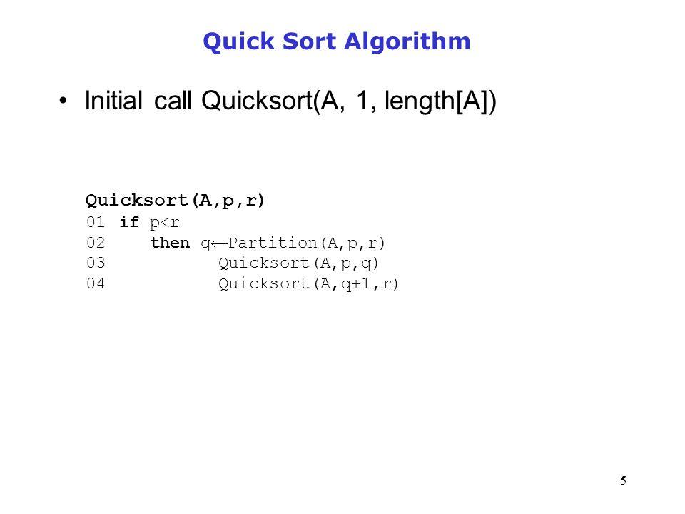 5 Quick Sort Algorithm Initial call Quicksort(A, 1, length[A]) Quicksort(A,p,r) 01 if p<r 02 then q  Partition(A,p,r) 03 Quicksort(A,p,q) 04 Quicksor