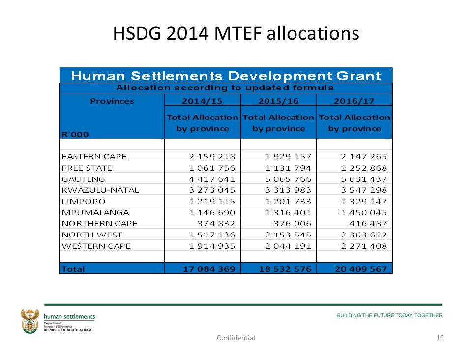 HSDG 2014 MTEF allocations 10Confidential