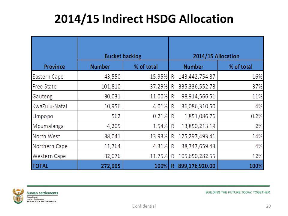 2014/15 Indirect HSDG Allocation 20Confidential