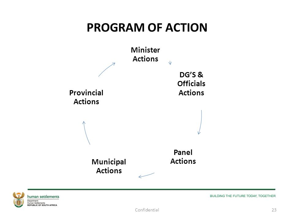PROGRAM OF ACTION Minister Actions DG'S & Officials Actions Panel Actions Municipal Actions Provincial Actions 23Confidential