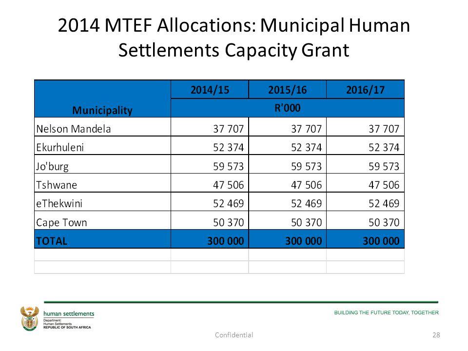 2014 MTEF Allocations: Municipal Human Settlements Capacity Grant 28Confidential