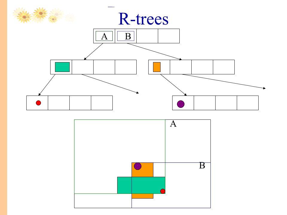 A B AB R-trees R-trees
