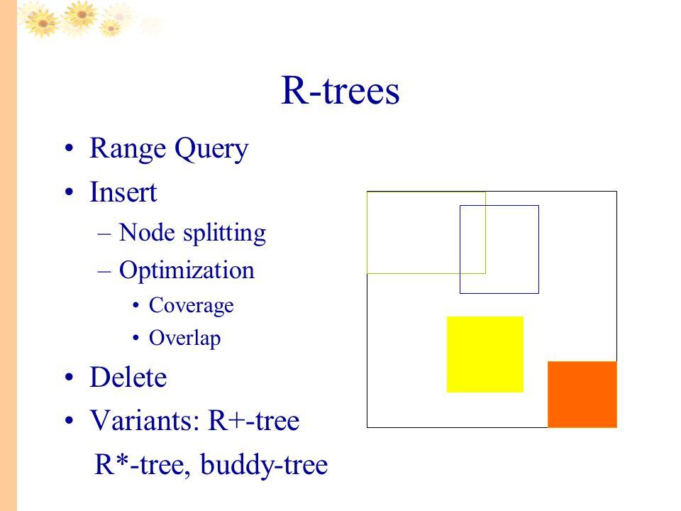 Range Query Insert –Node splitting –Optimization Coverage Overlap Delete Variants: R+-tree R*-tree, buddy-tree