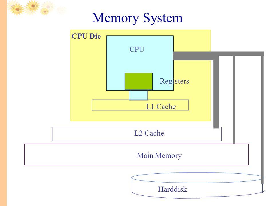 Memory System CPU Registers L1 Cache CPU Die L2 Cache Main Memory Harddisk