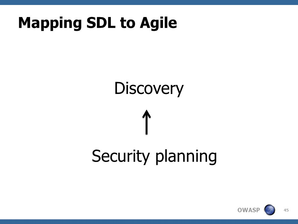 OWASP Mapping SDL to Agile Discovery Security planning 45