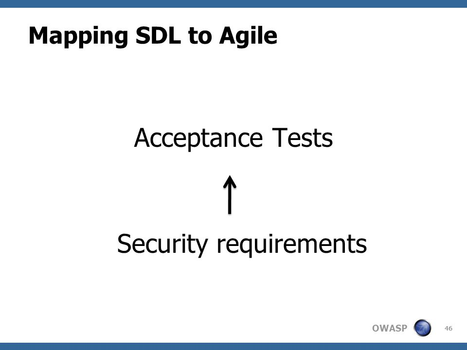 OWASP Mapping SDL to Agile Acceptance Tests Security requirements 46