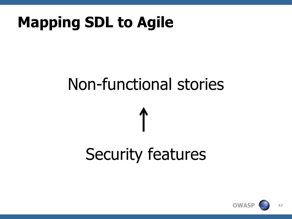 OWASP Mapping SDL to Agile Non-functional stories Security features 47
