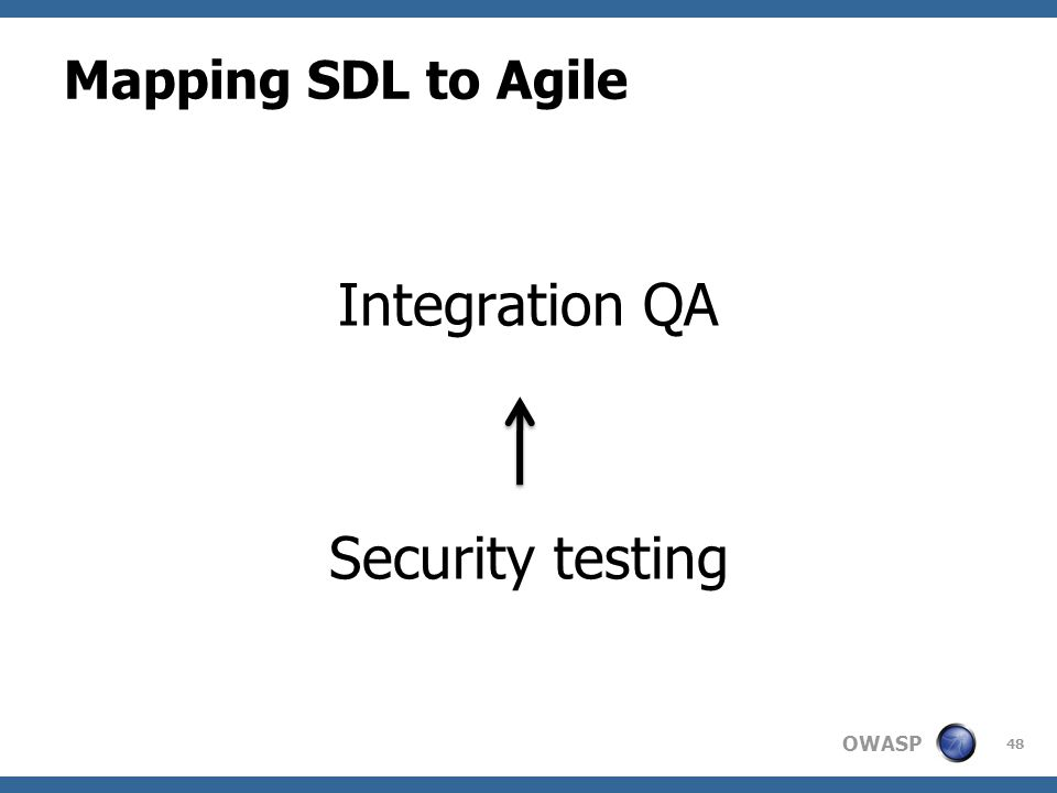 OWASP Mapping SDL to Agile Integration QA Security testing 48