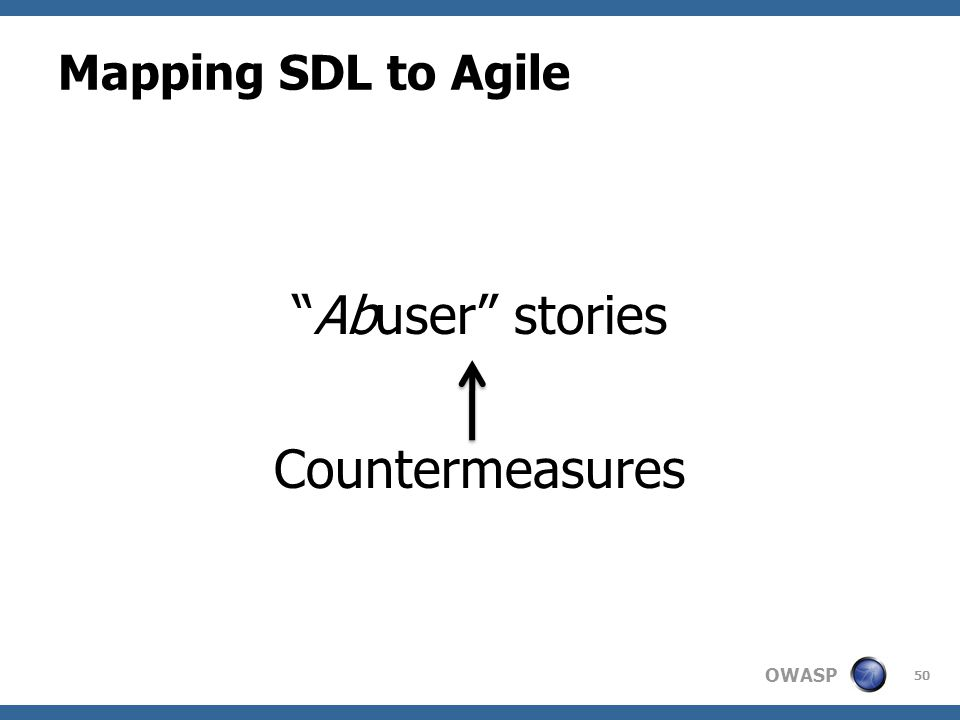 OWASP Mapping SDL to Agile Abuser stories Countermeasures 50