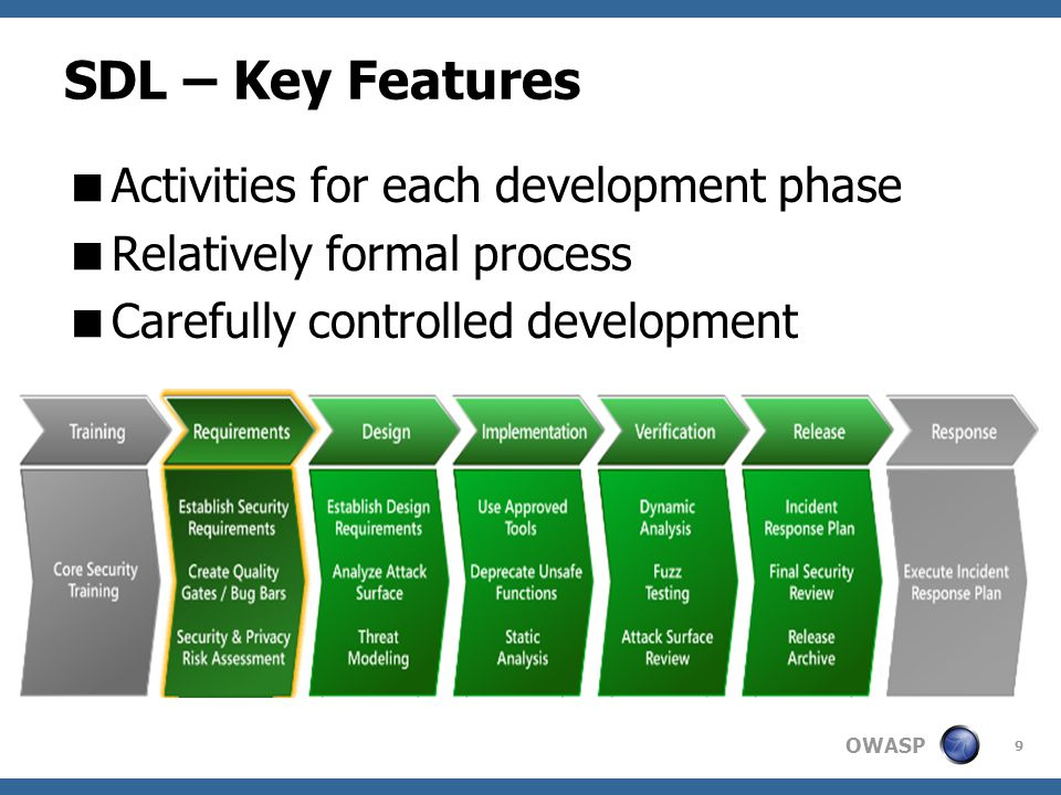 OWASP SDL – Key Features  Activities for each development phase  Relatively formal process  Carefully controlled development 9