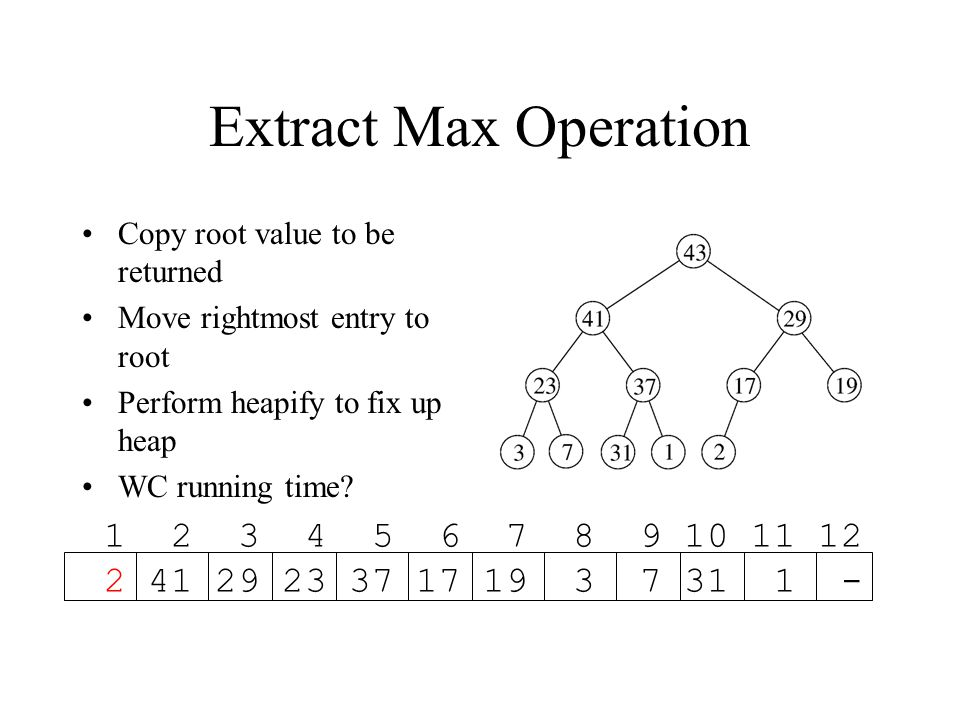 Extract Max Operation Copy root value to be returned Move rightmost entry to root Perform heapify to fix up heap WC running time.