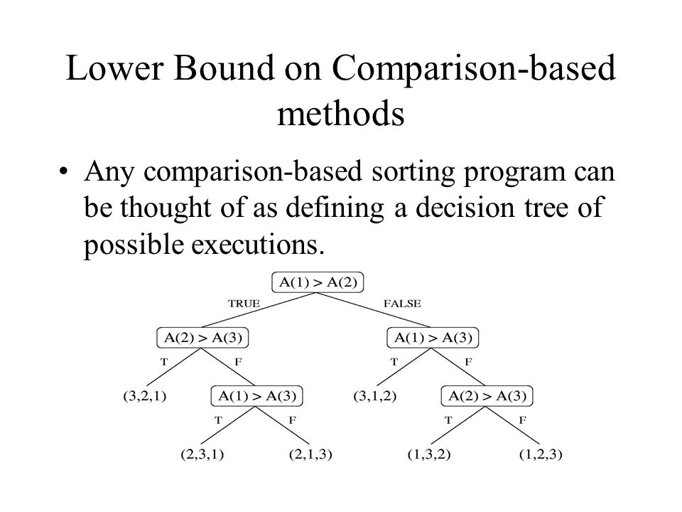 Lower Bound on Comparison-based methods Any comparison-based sorting program can be thought of as defining a decision tree of possible executions.