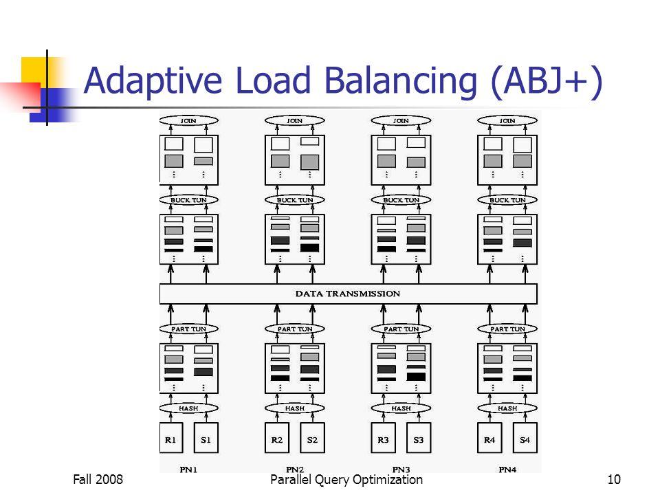 Fall 2008Parallel Query Optimization10 Adaptive Load Balancing (ABJ+)