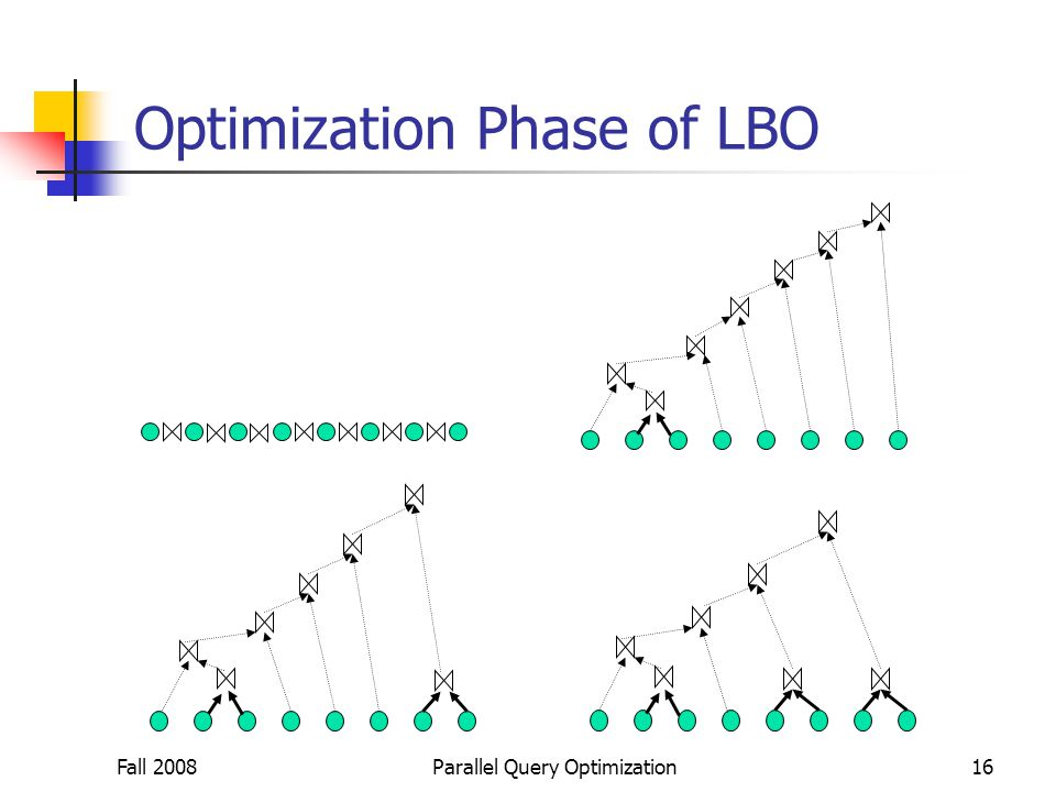 Fall 2008Parallel Query Optimization16 Optimization Phase of LBO