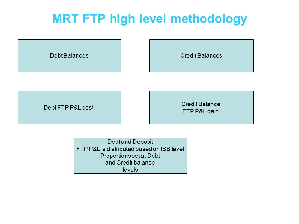 MRT FTP high level methodology Debt BalancesCredit Balances Debt FTP P&L cost Credit Balance FTP P&L gain Debt and Deposit FTP P&L is distributed based on ISB level Proportions set at Debt and Credit balance levels