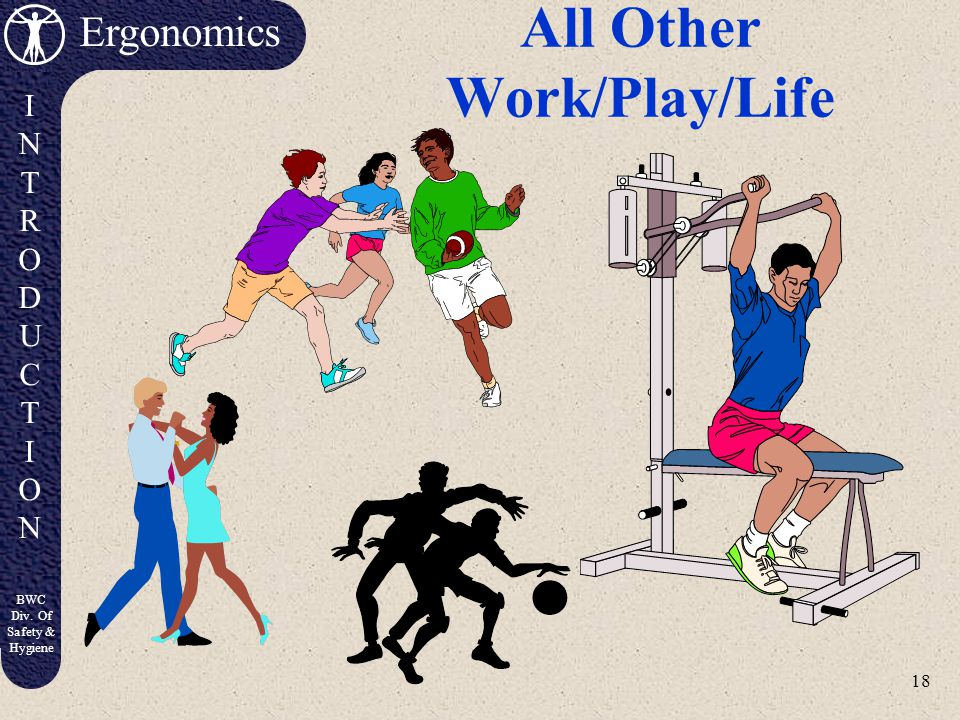 18 Ergonomics INTRODUCTIONINTRODUCTION BWC Div. Of Safety & Hygiene All Other Work/Play/Life