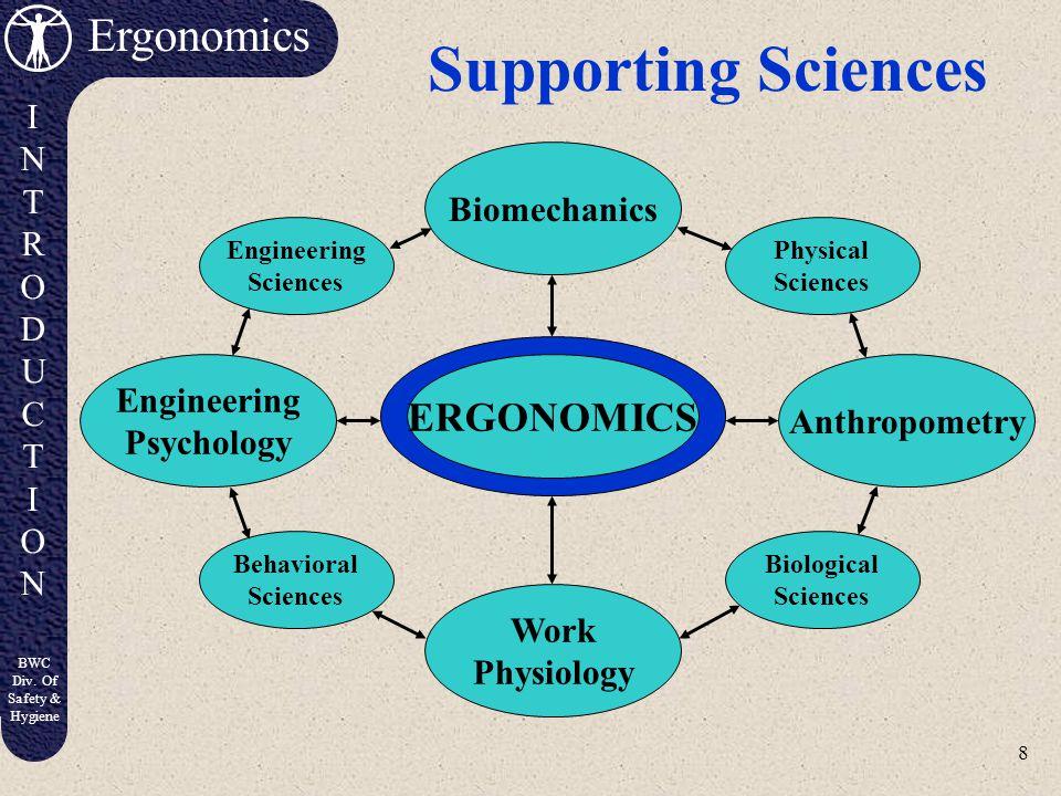 8 Ergonomics INTRODUCTIONINTRODUCTION BWC Div.
