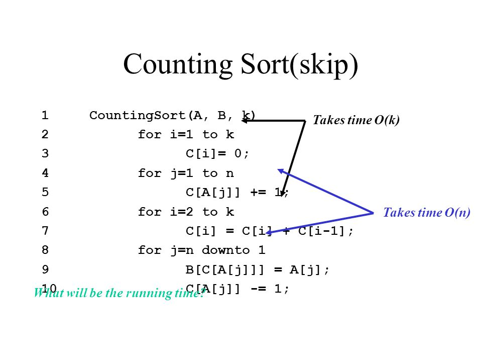 Counting Sort(skip) 1CountingSort(A, B, k) 2for i=1 to k 3C[i]= 0; 4for j=1 to n 5C[A[j]] += 1; 6for i=2 to k 7C[i] = C[i] + C[i-1]; 8for j=n downto 1 9B[C[A[j]]] = A[j]; 10C[A[j]] -= 1; What will be the running time.