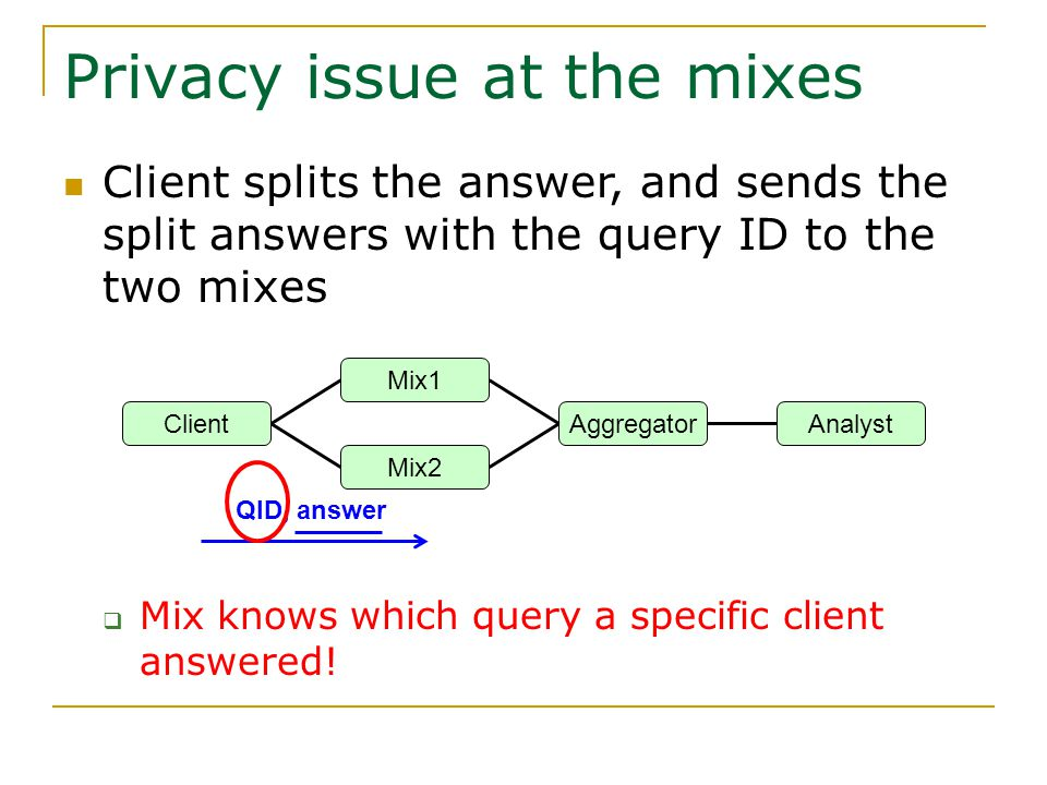 Privacy issue at the mixes Client splits the answer, and sends the split answers with the query ID to the two mixes  Mix knows which query a specific client answered.