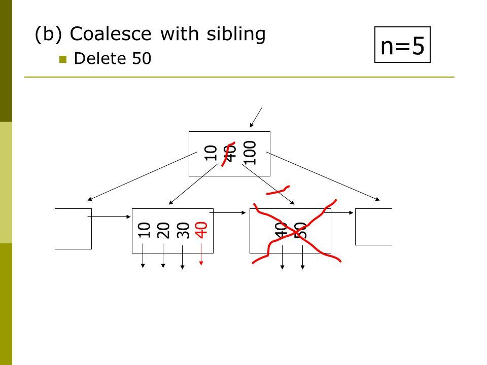 (b) Coalesce with sibling Delete 50 10 40 100 10 20 30 40 50 n=5 40