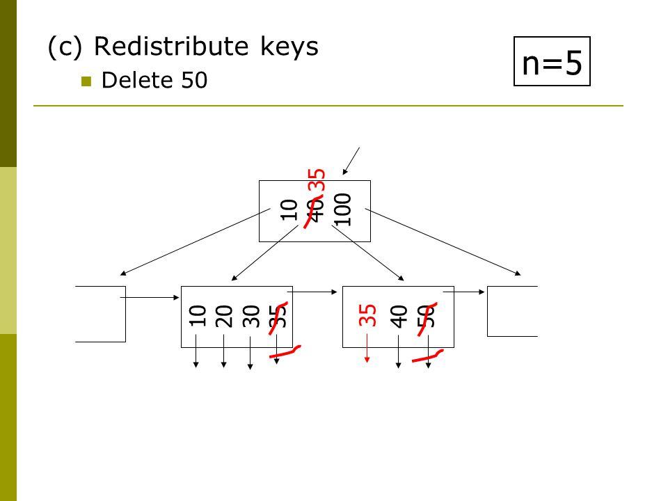 (c) Redistribute keys Delete 50 10 40 100 10 20 30 35 40 50 n=5 35