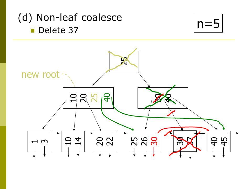 40 45 30 37 25 26 20 22 10 14 1313 10 2030 40 (d) Non-leaf coalesce Delete 37 n=5 40 30 25 new root