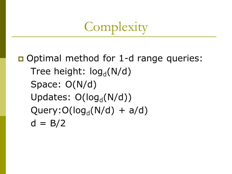Complexity  Optimal method for 1-d range queries: Tree height: log d (N/d) Space: O(N/d) Updates: O(log d (N/d)) Query:O(log d (N/d) + a/d) d = B/2
