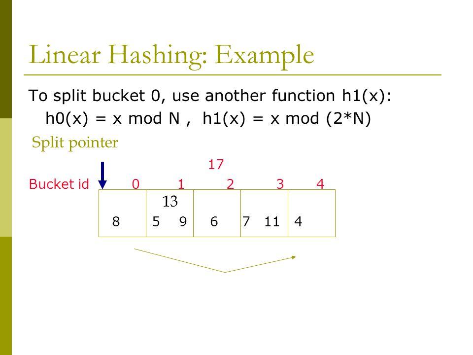 Linear Hashing: Example To split bucket 0, use another function h1(x): h0(x) = x mod N, h1(x) = x mod (2*N) 17 Bucket id 0 1 2 3 4 8 5 9 6 7 11 4 13 Split pointer
