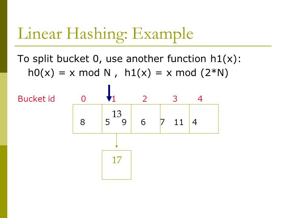 Linear Hashing: Example To split bucket 0, use another function h1(x): h0(x) = x mod N, h1(x) = x mod (2*N) Bucket id 0 1 2 3 4 8 5 9 6 7 11 4 13 17