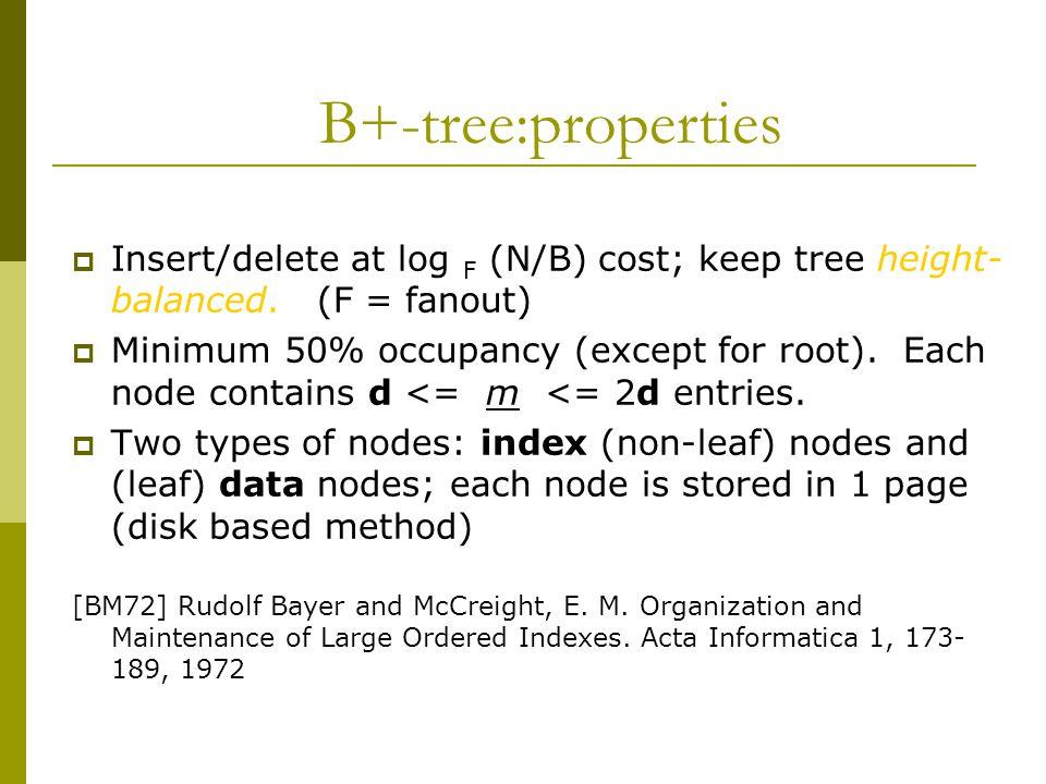 B+-tree:properties  Insert/delete at log F (N/B) cost; keep tree height- balanced.