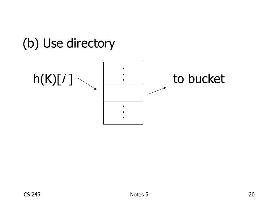 CS 245Notes 520 (b) Use directory h(K)[i ] to bucket............