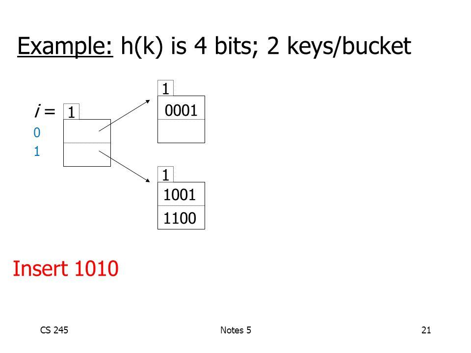 CS 245Notes 521 Example: h(k) is 4 bits; 2 keys/bucket i = 0 1 1 1 1 0001 1001 1100 Insert 1010