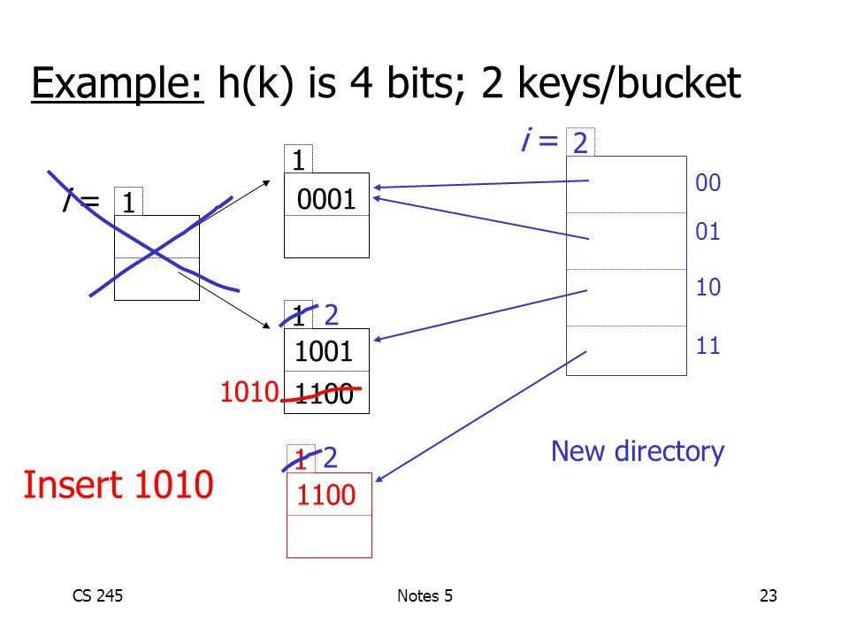 CS 245Notes 523 Example: h(k) is 4 bits; 2 keys/bucket i = 1 1 1 0001 1001 1100 Insert 1010 1 1100 1010 New directory 2 00 01 10 11 i = 2 2