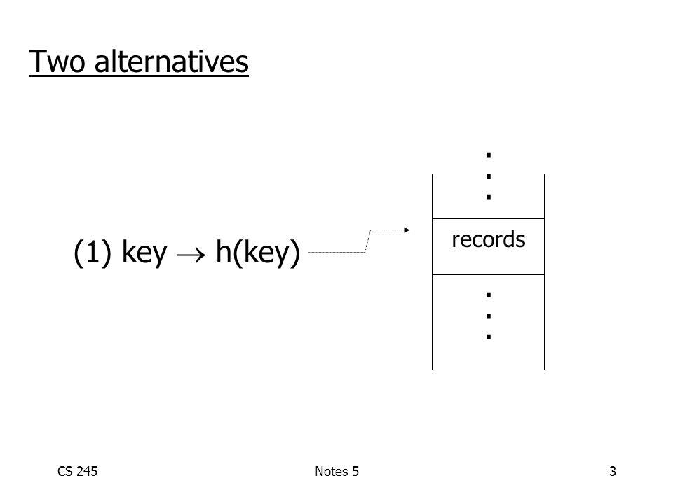CS 245Notes 53...... Two alternatives records...... (1) key  h(key)