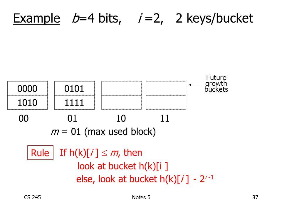 CS 245Notes 537 Example b=4 bits, i =2, 2 keys/bucket 00 01 1011 0101 1111 0000 1010 m = 01 (max used block) Future growth buckets If h(k)[i ]  m, then look at bucket h(k)[i ] else, look at bucket h(k)[i ] - 2 i -1 Rule