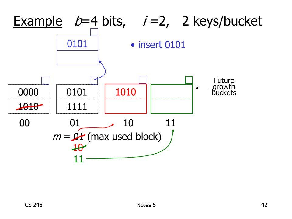 CS 245Notes 542 Example b=4 bits, i =2, 2 keys/bucket 00 01 1011 0101 1111 0000 1010 m = 01 (max used block) Future growth buckets 10 1010 0101 insert 0101 11