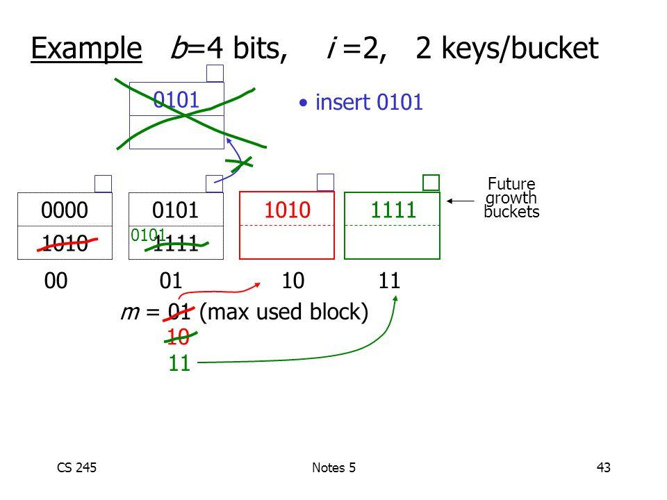CS 245Notes 543 Example b=4 bits, i =2, 2 keys/bucket 00 01 1011 0101 1111 0000 1010 m = 01 (max used block) Future growth buckets 10 1010 0101 insert 0101 11 1111 0101