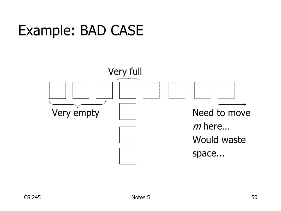 CS 245Notes 550 Example: BAD CASE Very full Very emptyNeed to move m here… Would waste space...