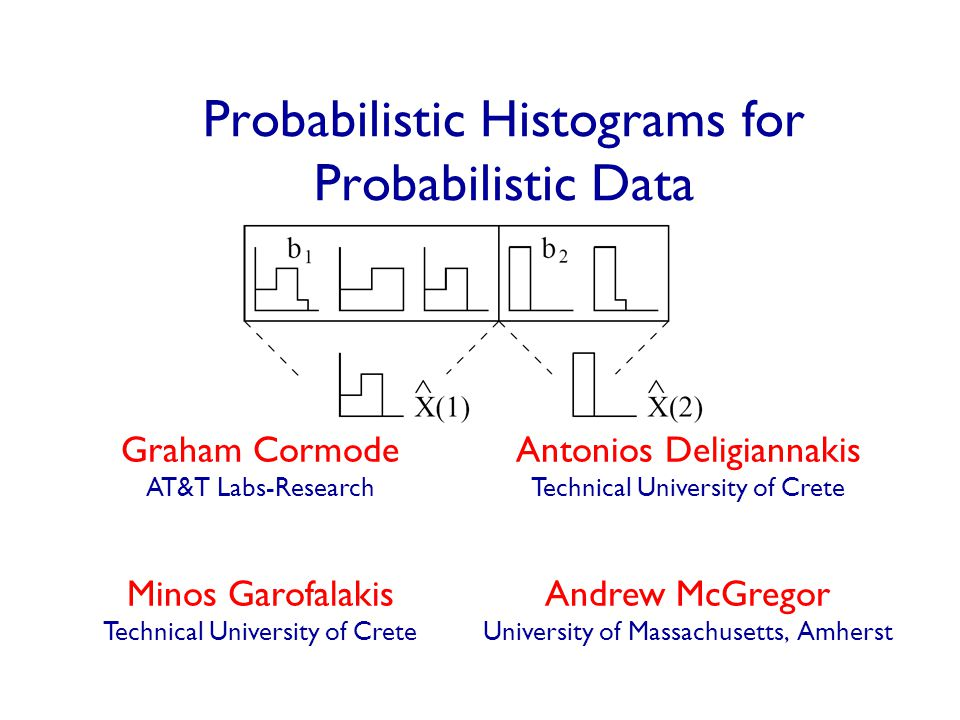 2 Talk Outline  The need for probabilistic histograms - Sources and hardness of probabilistic data - Problem definition, interesting metrics  Proposed Solution  Query Processing Using Probabilistic Histograms - Selections, Joins, Aggregation etc  Experimental study  Conclusions and Future Directions