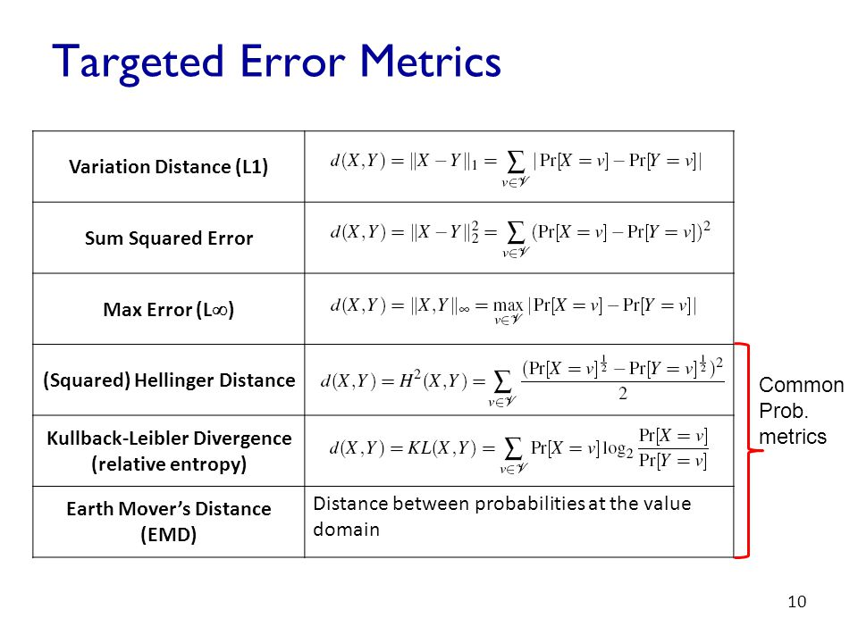 10 Targeted Error Metrics Variation Distance (L1) Sum Squared Error Max Error (L  ) (Squared) Hellinger Distance Kullback-Leibler Divergence (relative entropy) Earth Mover's Distance (EMD) Distance between probabilities at the value domain Common Prob.