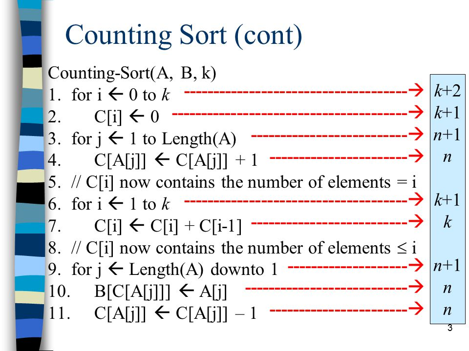 3 Counting Sort (cont) Counting-Sort(A, B, k) 1.for i  0 to k 2.C[i]  0 3.for j  1 to Length(A) 4.C[A[j]]  C[A[j]] + 1 5.// C[i] now contains the number of elements = i 6.for i  1 to k 7.C[i]  C[i] + C[i-1] 8.// C[i] now contains the number of elements  i 9.for j  Length(A) downto 1 10.B[C[A[j]]]  A[j] 11.C[A[j]]  C[A[j]] – 1 k+2 k+1 n+1 n k+1 k n+1 n -------------------------------------  ---------------------------------------  --------------------------  -----------------------  -------------------------------------  --------------------------  --------------------  ---------------------------  ----------------------- 