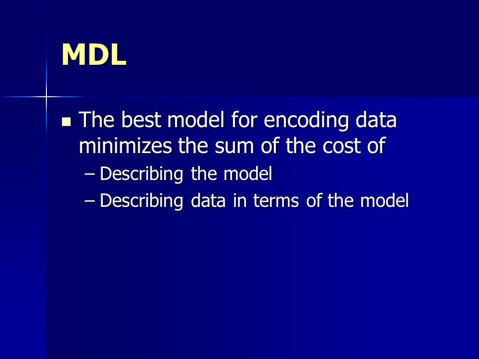 MDL The best model for encoding data minimizes the sum of the cost of The best model for encoding data minimizes the sum of the cost of –Describing th